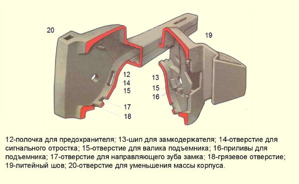 устройство и назначение автосцепки са-3 (рис. 2)