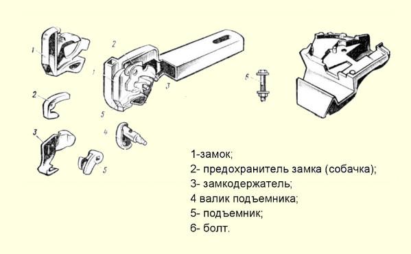 устройство и назначение автосцепки са-3 (рис. 3)